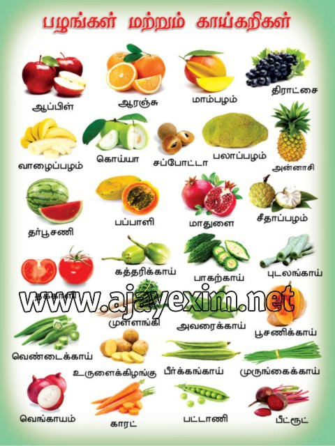 is eating only fruits and vegetables healthy list of healthy fruits and vegetables