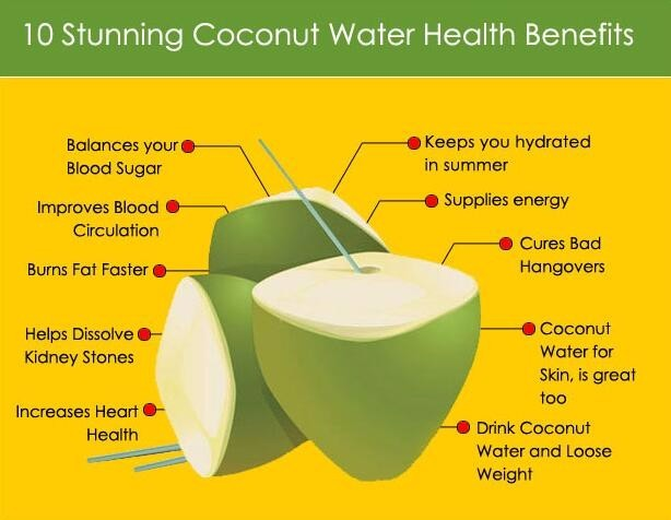 benefit of coconut water .jpg