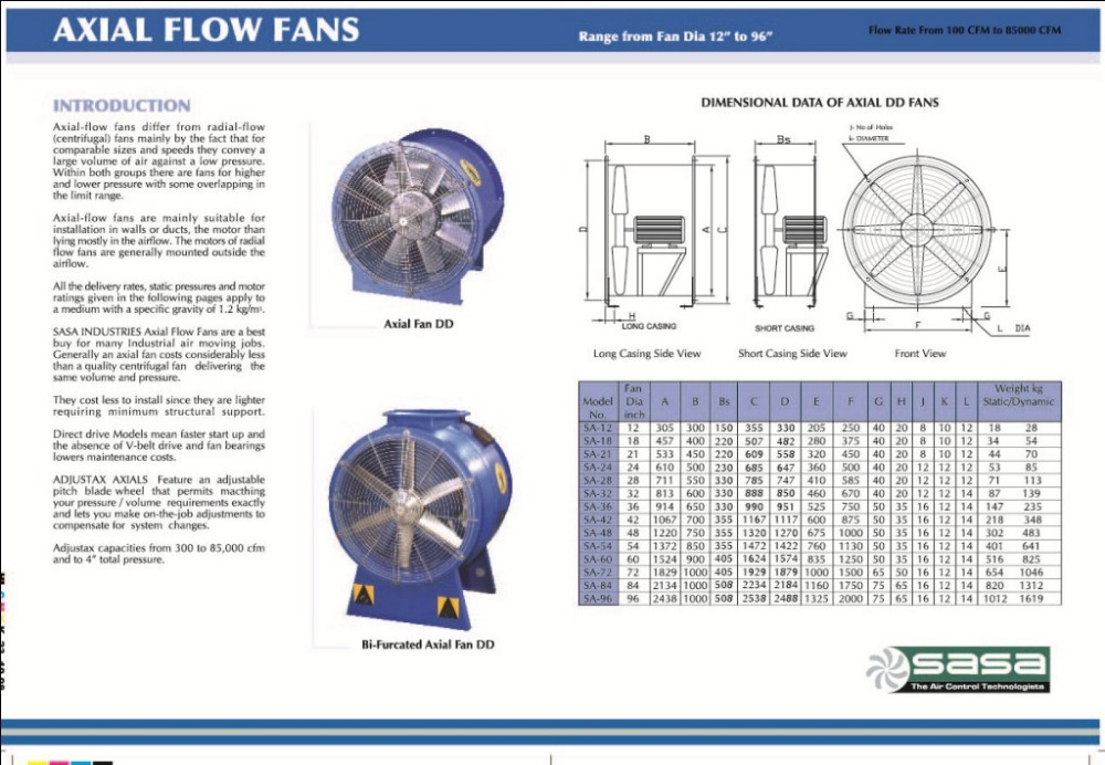Axial Fan Systems : Ventilation system air curtain axial fan dust collector