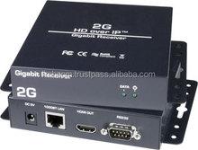 HDMI Over Gigabit IP Extender ST-IPHDMI-L-2G