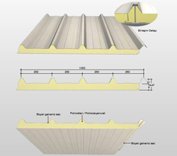 sandwich roof panel- roof cladding