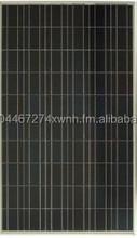 Sharp ND-240QCJ 240 watts Solar Panel
