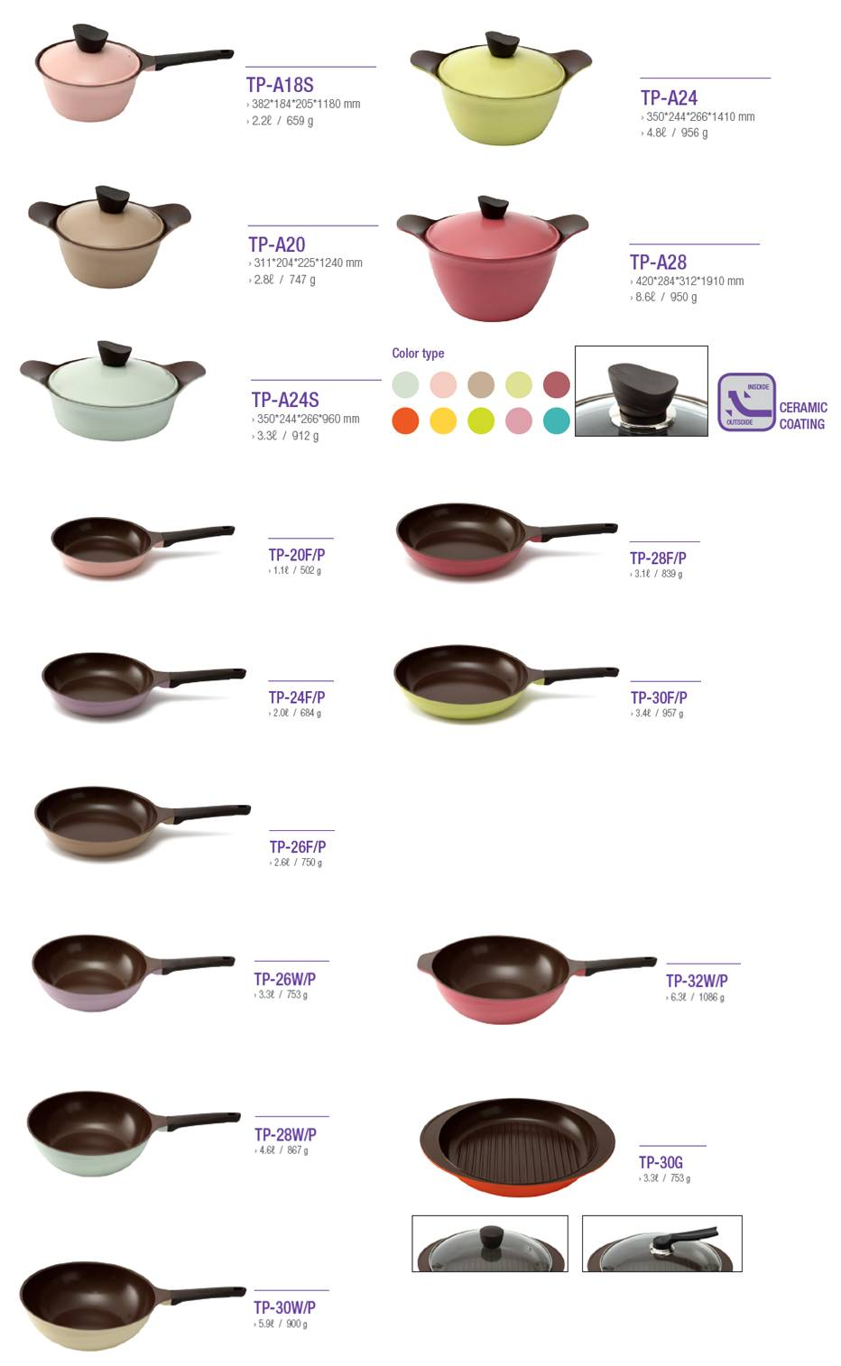 Die Casting Aluminum and Non Stick Ceramic Coating Cookware Set in South Korea