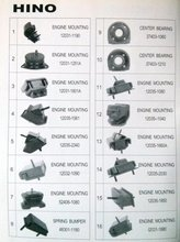 Engine mounting for bus or trucks