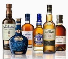 top whisky brands available in in stock