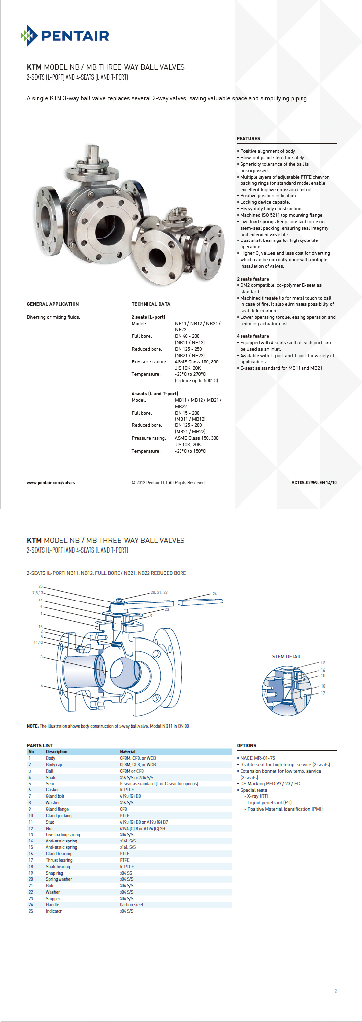 T port l port and stainless steel diaphragm ball valve 3way valve 3way valve01g ccuart Gallery