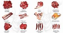 boar meat , deer meat, roa-deer meat - venison