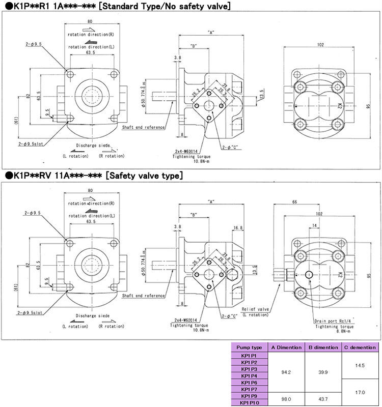 Gear Pump Efficiency Tools Hydraulic Gear Pump