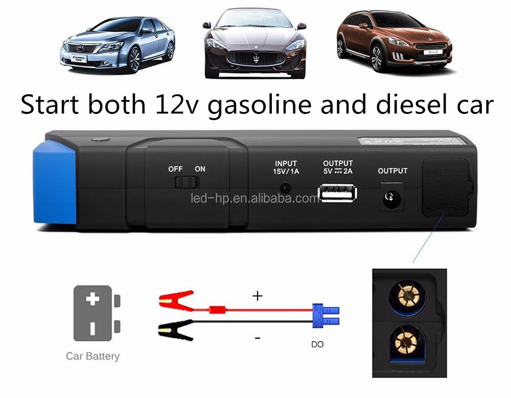 Горячий Продавать 13600 МАч 12 В Бензин и Дизельное Автомобиль Скачок Стартер