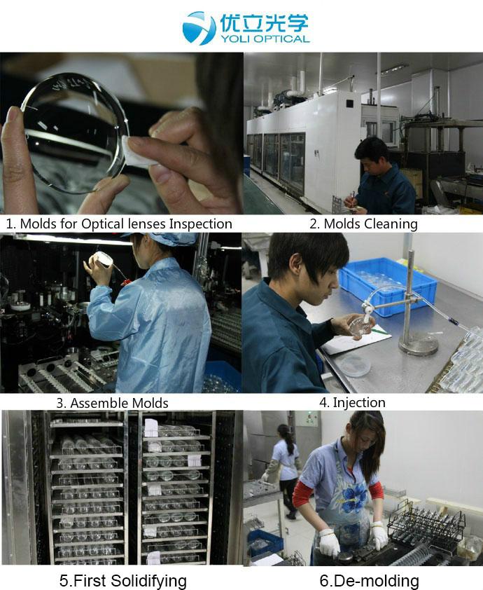 optical lenses manufacturing process