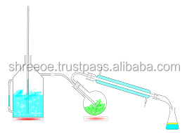 steam distillation.png